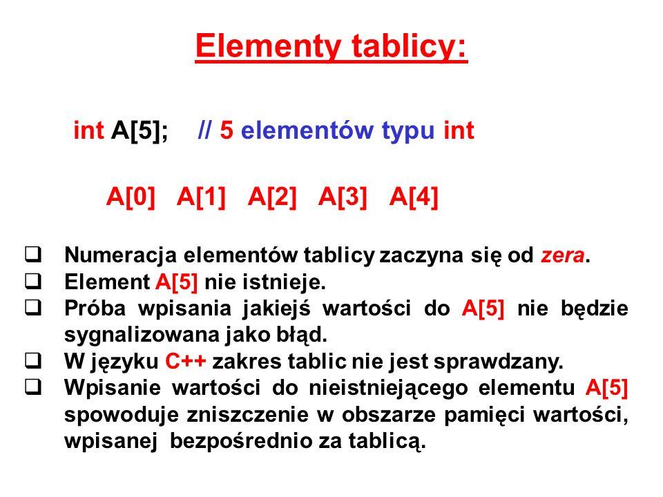 Elementy tablicy: int A[5]; // 5 elementów typu int